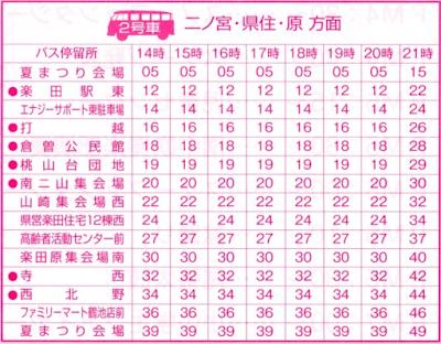 シャトルバス時刻表-2