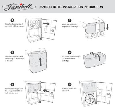 Janibell Refill Installation guide