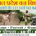 हिमाचल प्रदेश वन विभाग में भर्ती , वन रक्षको के भरे जायेंगे 123 पद , भर्ती प्रकिया शुरू !! Himachal Pradesh forest Department recruitment 2019