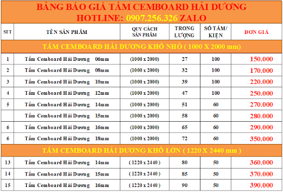 Bảng báo giá tấm xi măng Cemboard Hải Dương