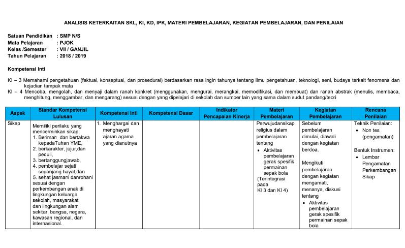 Standar kompetensi lulusan (skl) dalam satuan pendidikan. Analisis SKL, KI, KD PJOK Kelas VII K13 Revisi 2018