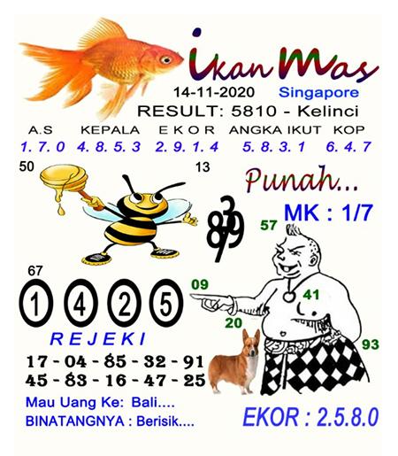 Syair Ikan Mas SGP Sabtu 14 November 2020
