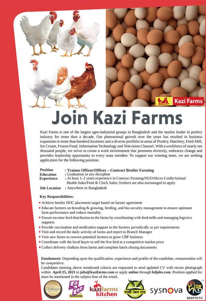 Kazi Farms Job Circular 2021