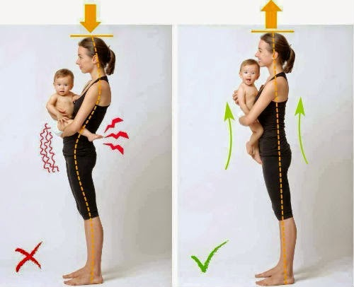 recta despues del embarazo