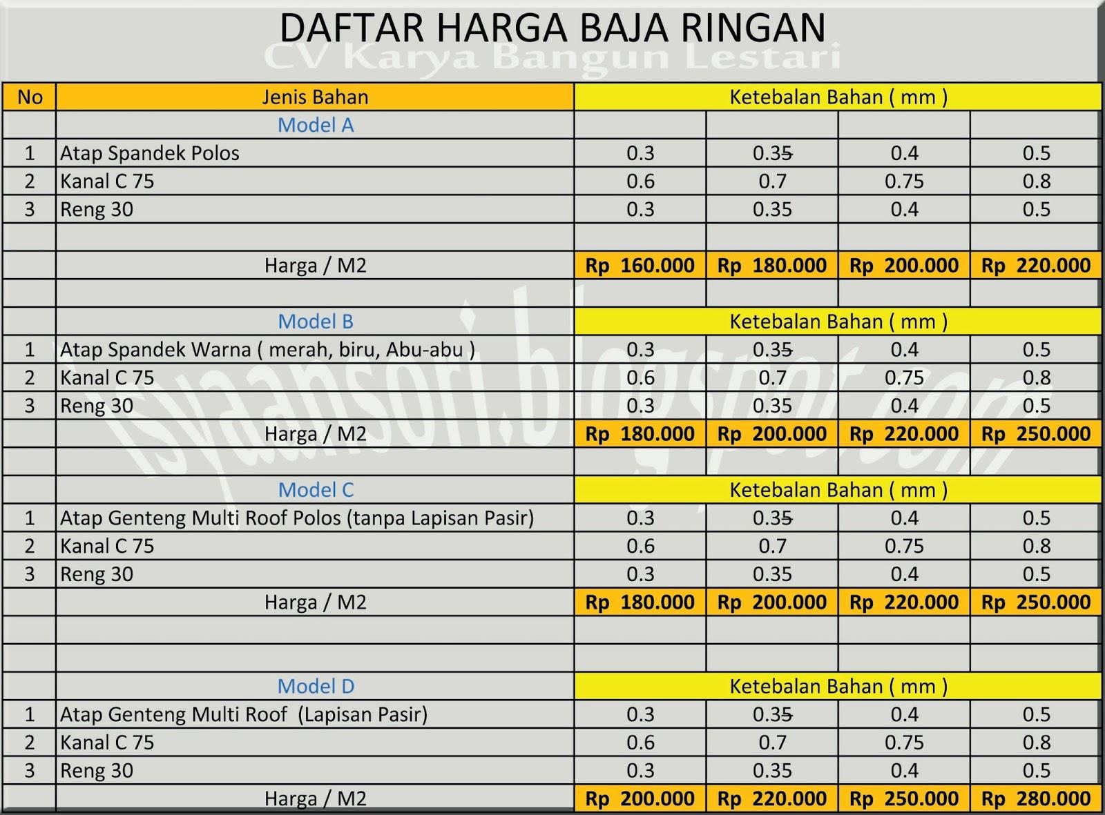 Biro Reklame Kota Serang Harga Baja Ringan kota serang banten