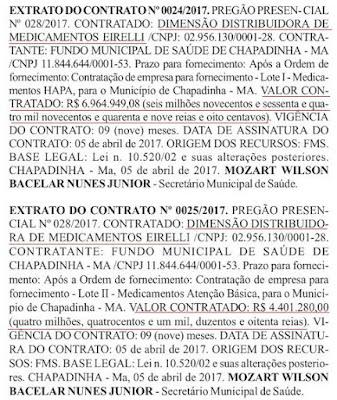 Extratos dos contratos entre a Prefeitura de Chapadinha e a empresa investigada
