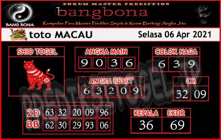 Prediksi Bangbona Toto Macau Selasa 06 April 2021