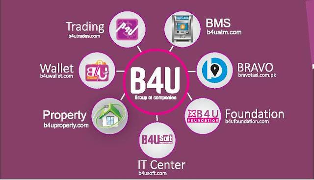 B4U Trades