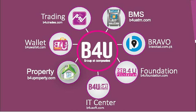 jana pendapatan sampingan dengan B4U Trades Review scam