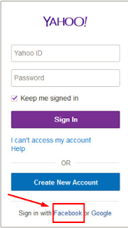 Yahoo mail sign in uk login