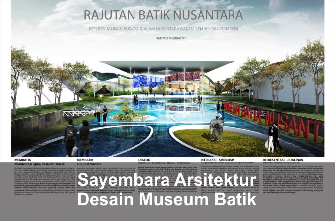 Desain Museum Batik