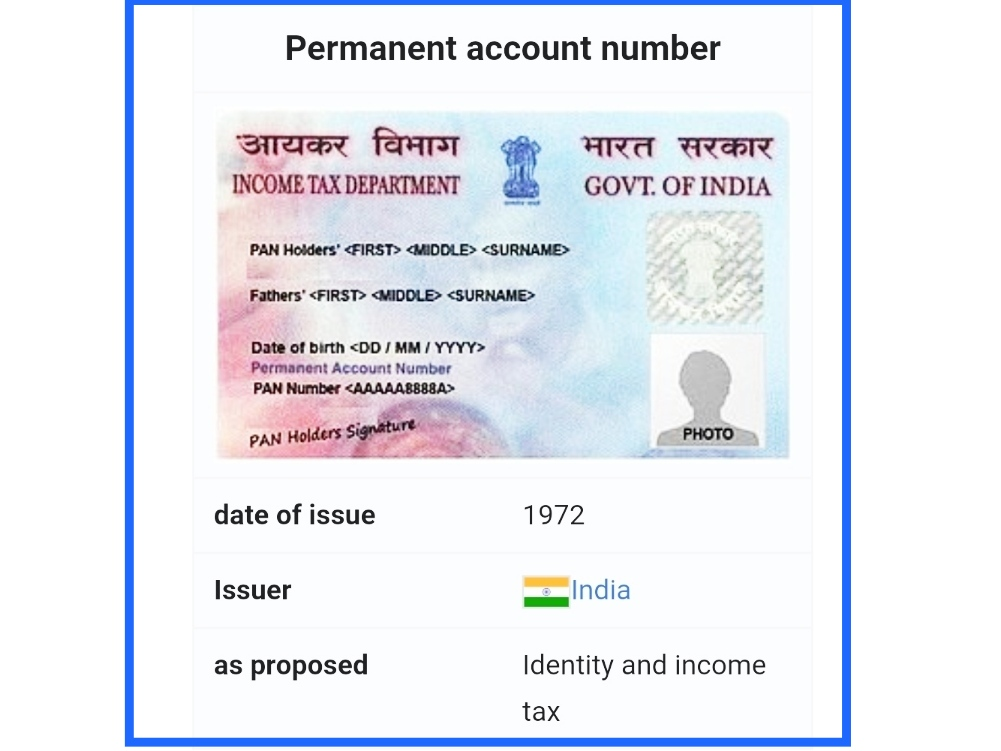 Permanent Account Number or PAN : Who will apply for PAN, How to apply for PAN, Application for new PAN .