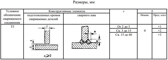 ГОСТ 5264-80-Т3