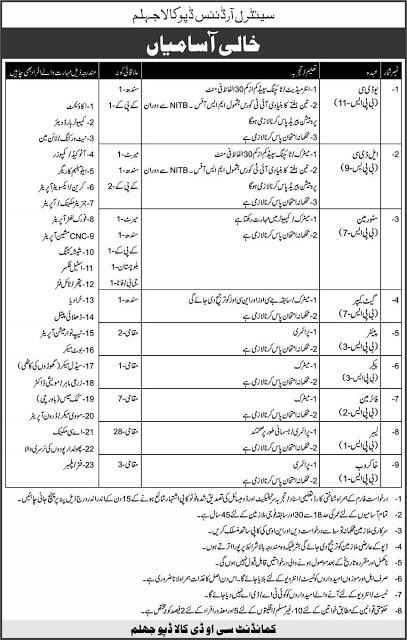 Latest Jobs in Pakistan Pak Army Central Ordnance Depot Kala Jhelum 2021