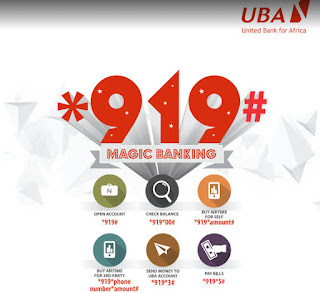 UBA magic banking