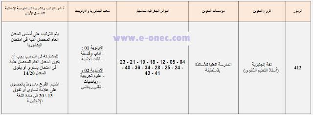 الشعب المطلوبة للتسجيل استاذ التعليم الثانوي لغة انجليزية قسنطينة 2021