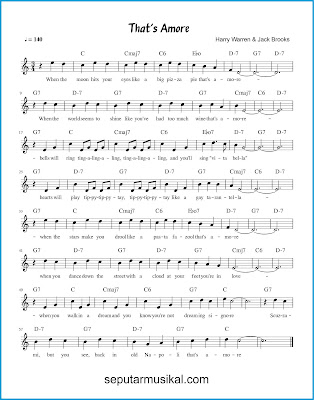 That's Amore chords jazz standar