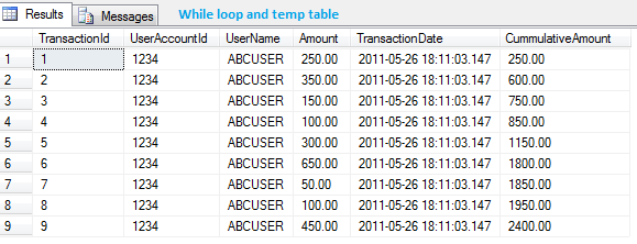 Cumulative Calculation with some methods - SQL Server