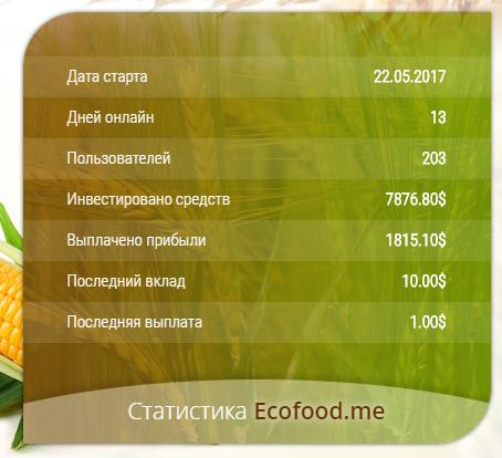 ecofood.me обзор