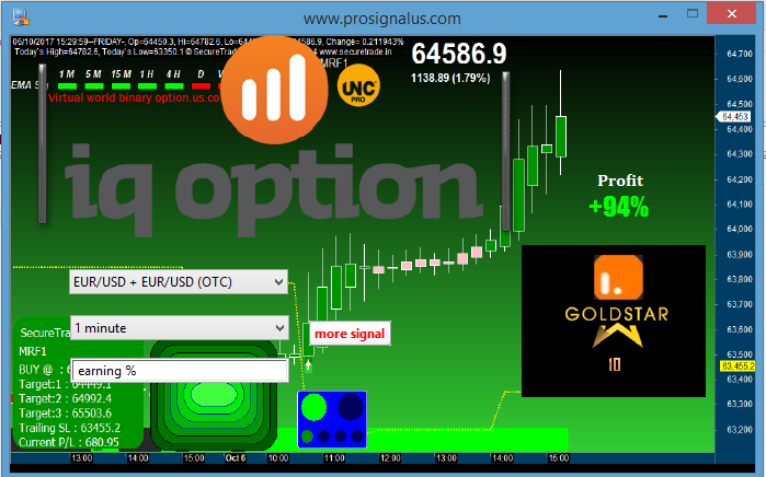 Auto binary options trading robot free signal csgo betting sites free money