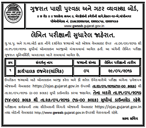 GWSSB Executive Engineer (Civil) exam, 2016