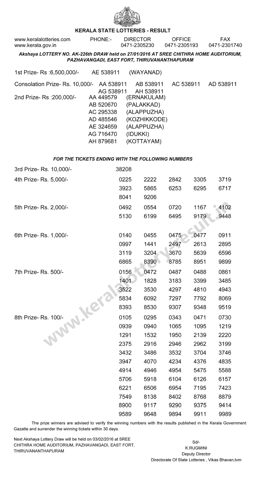 Kerala Lottery result today, kerala lotteries, check today lottery, Kerala state lottery Akshaya result 27-01-2016, Akshaya lottery result, Akshaya lotteries result January 27, 2016
