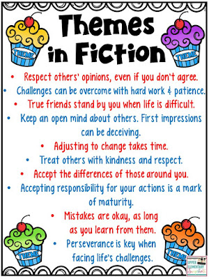Teaching about Themes in Literature Upper Elementary Snapshots