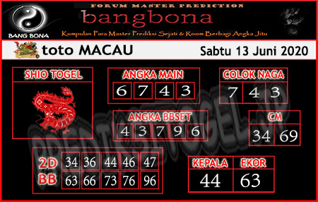 Prediksi Toto Macau Sabtu 13 Juni 2020 - Bang Bona