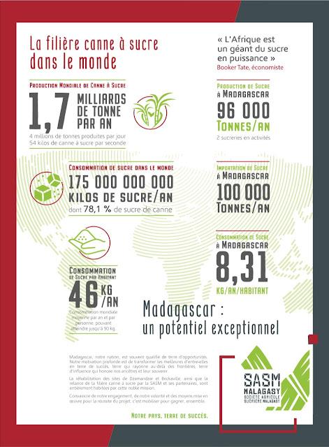 insertion presse PQN Madagascar pour la SASM sur la canne à sucre