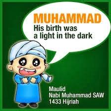 Perayaan Ulang Tahun dan Maulid dalam Islam