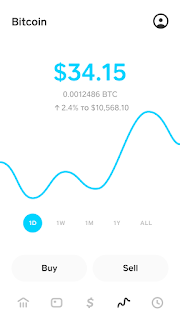 Buy Bitcoin at Reliable Market Prices with the Cash App