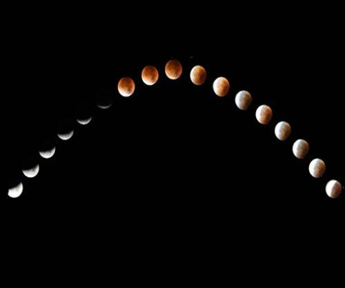 Shalat Sunah Gerhana Bulan