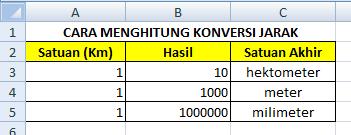 Cara Membuat Nilai Konversi Menggunakan Microsoft Excel, panduan membuat konversi menggunakan microsoft excel, cara membuat konversi, bagaimana membuat nilai konversi menggunakan microsoft excel, rumus konversi microsoft excel