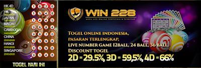 2 Situs Judi Bola Online Yang Memberikan Kemenangan Ganda