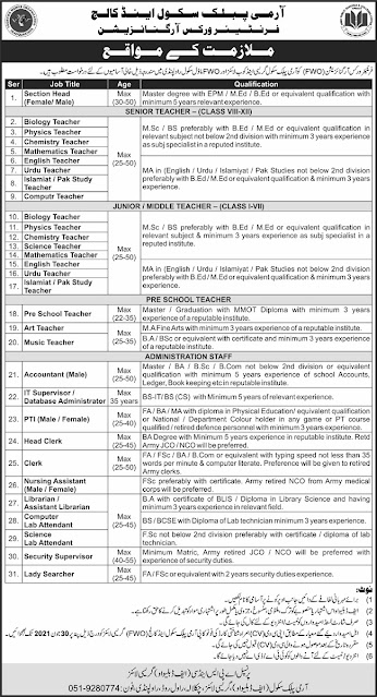 Army Public School and Colleges Rawalpindi jobs 2021 | APS jobs 2021