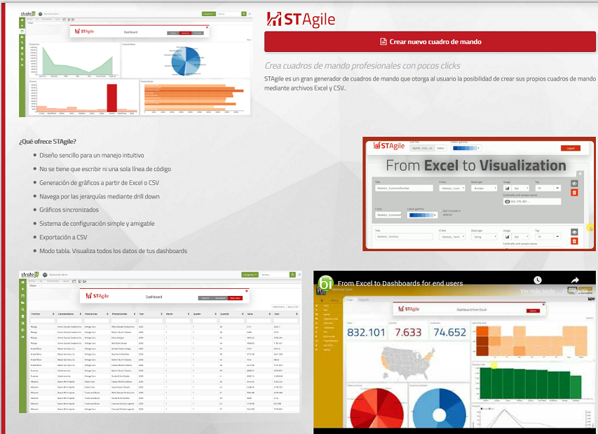 Business Intelligence y Big Data: ¡Aprende Gratis sobre Analytics