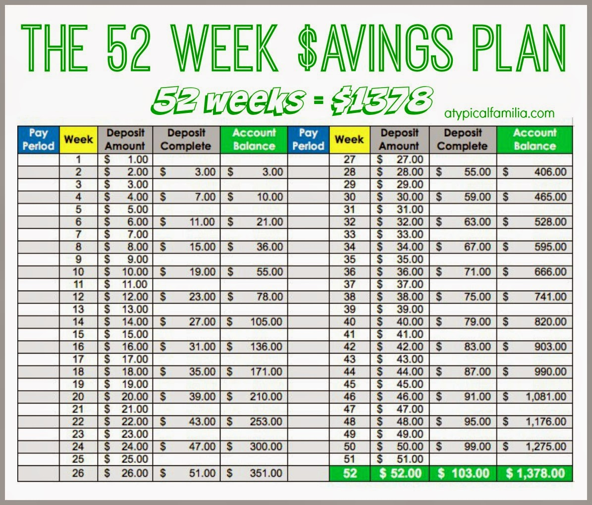 Atypical Familia We Re Doing The 52 Week Money Savings