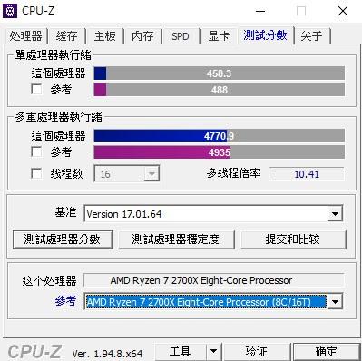 CPU-Z 測試分數