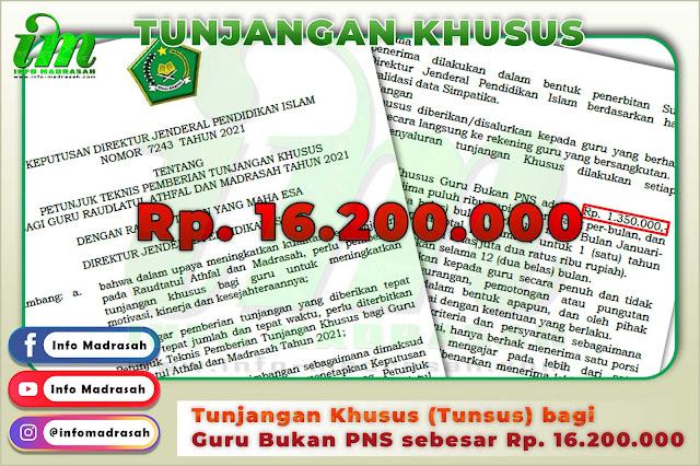 Tunjangan Khusus bagi Guru Bukan PNS sebesar Rp. 16.200.000