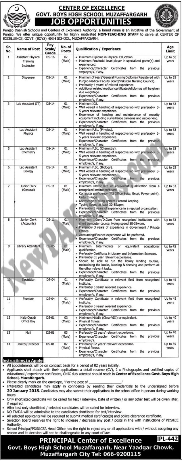 Punjab Daanish Schools Jobs in Muzaffargarh 12 Jan 2018