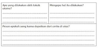 Tabel Laut Kita Penuh Harta Karun lanjutan www.simplenews.me
