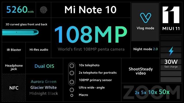 Xiaomi Mi Note 10 Mobile Review | Mi Note 10 Price India