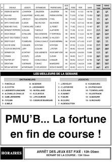 programme quinté Pronostic samedi 25/09/2021