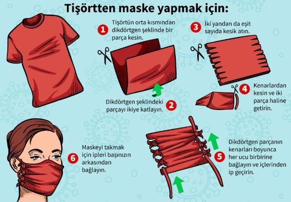 Tişörtten Maske Yapımı Resimli Anlatım - Kendi Virüs Maskenizi Yapın