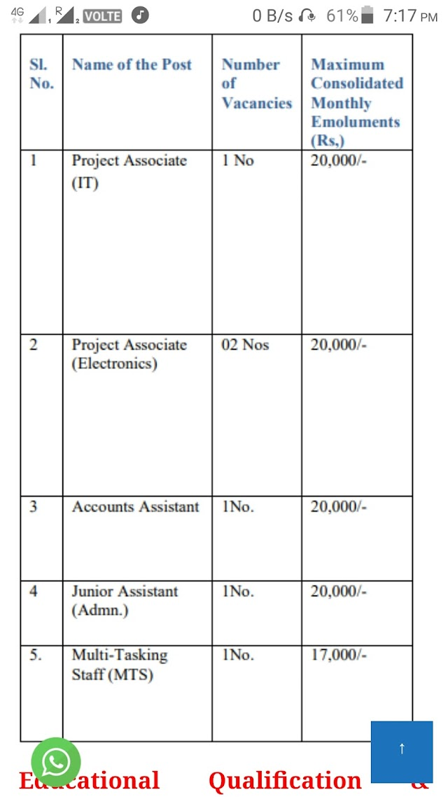 NATIONAL INSTITUTE OF ELECTRONICS AND INFORMATION TECHNOLOGY JOBS RECRUITMENT 2019
