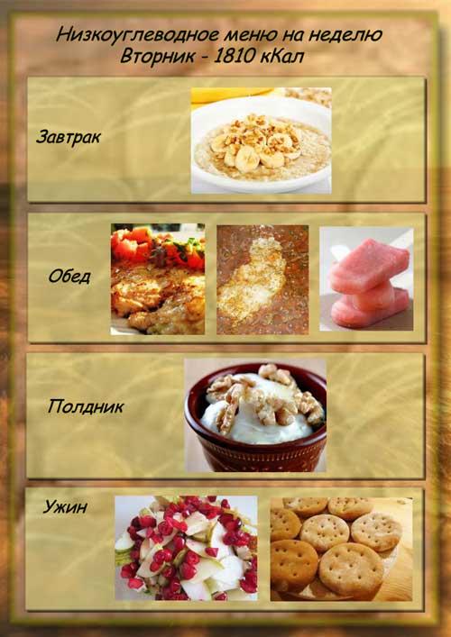 Общая калорийность за день : - 1810 кКал