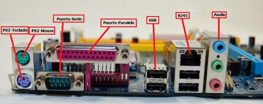 Tecnolog 237 A E Inform 225 Tica Puertos De Conexi 243 N