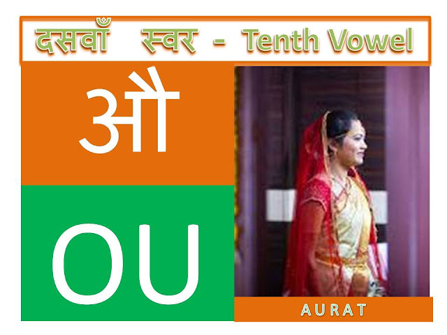 images of hindi letters with pictures