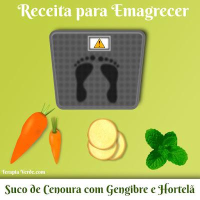 Receita para Emagrecer: Suco de Cenoura com Gengibre e Hortelã