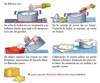 http://primerodecarlos.com/SEGUNDO_PRIMARIA/tengo_todo_4/root_globalizado4/libro/6169/ISBN_9788467808803/activity/U02_062_01_AIn/visor.swf